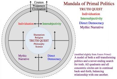 MandalaFP