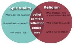Spirituality1