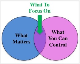 Focus on what you can control about what matters.